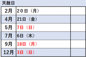 天赦日に財布の使い始め2017!!